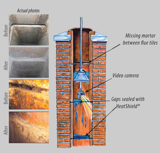 HeatShield Chimney Liner Repair - American Chimney & Masonry